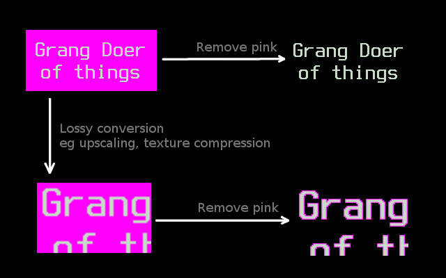 pinktext.png.2f25196713e3c82116c332d38f3970d6.png